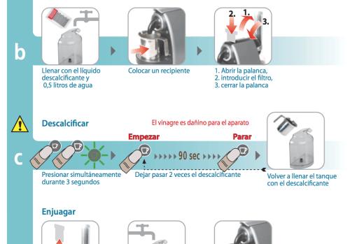 Manual de instrucciones de Nespresso: no usar vinagre para descalcificar