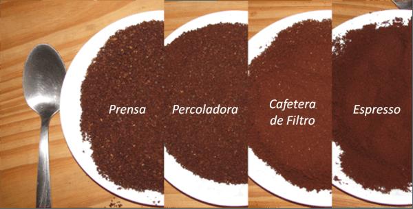 Tipos de molido según la cafetera