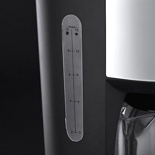 Imagen del indicador de agua de la Russell Hobbs 20681