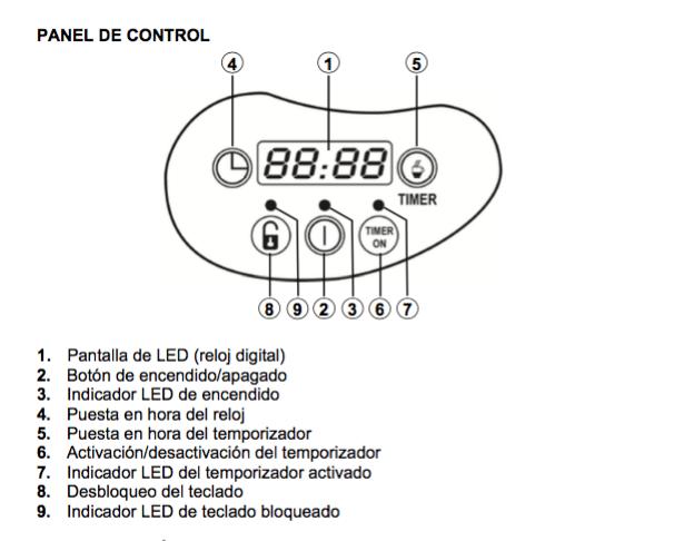 Descripción del panel de control de la cafetera MX-Onda
