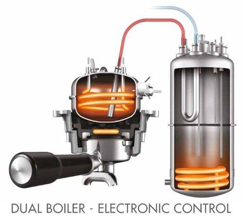 Diagrama de las dos calderas de la gastroback 42636