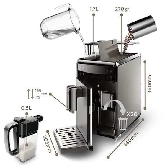 Imagen de los componentes de la cafetera Saeco GranBaristo Avanti